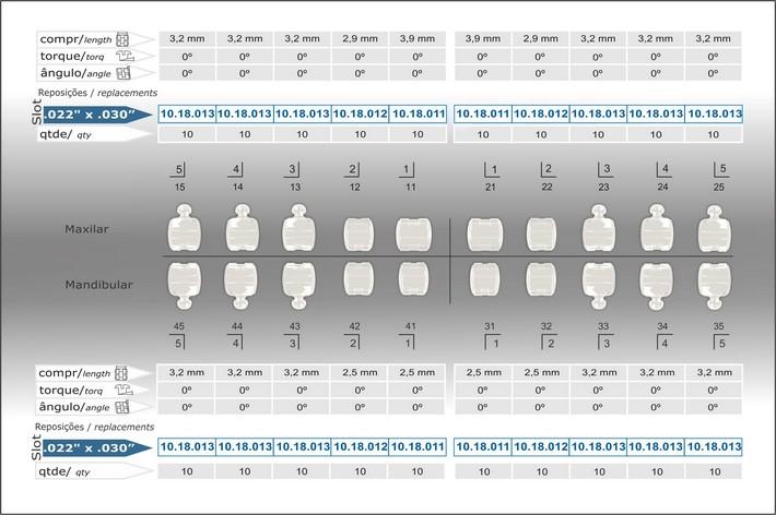 Infográfico do produto Bráquete Edgewise Ceramic 0,022'' - c/ Gancho Nos Caninos e Pré-Molares - 10.18.901