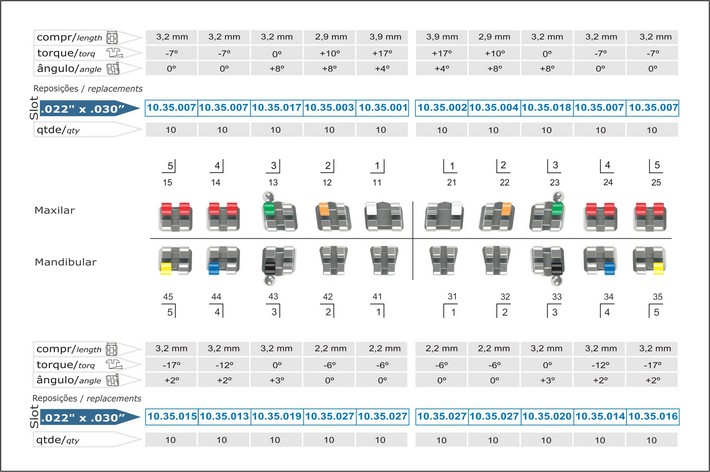 Infográfico do produto Bráquete Metálico M.B.T. Standard 0,022'' - c/ Gancho Canino - 10.35.902