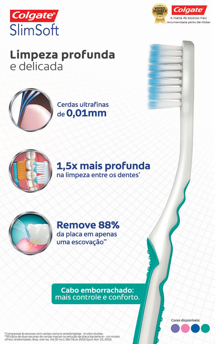 Infográfico do produto Escova Colgate Slim Soft Ultra Compacta - Personalizada