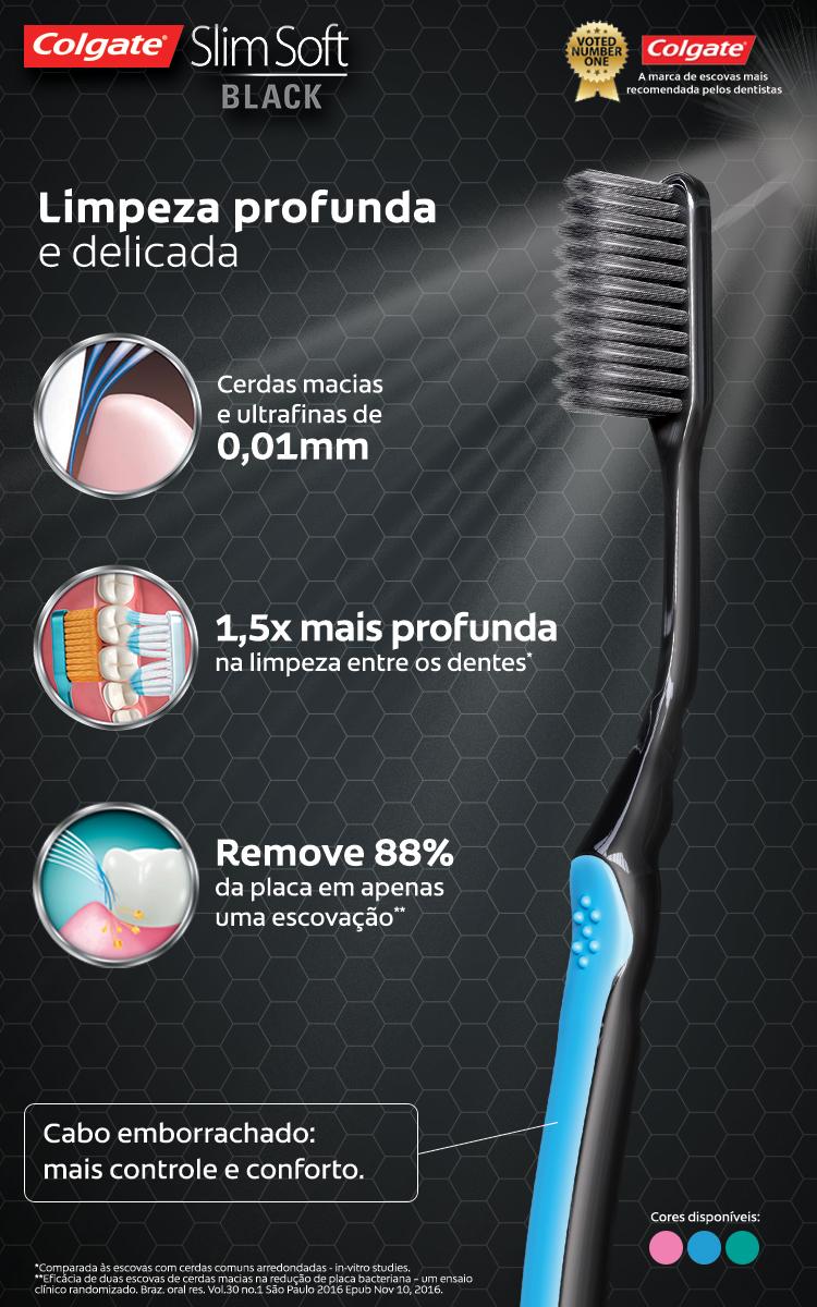 Infográfico do produto Escova Dental Slim Soft Black - Personalizada