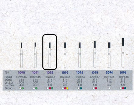 Infográfico do produto Ponta Diamantada Cilíndrica Topo Plano 1092 - FG
