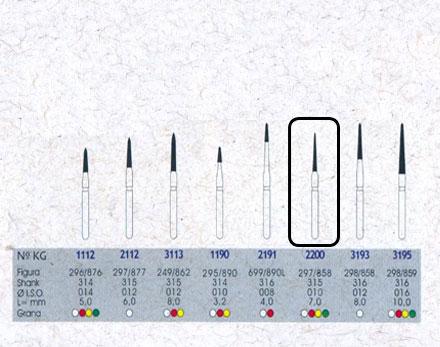 Infográfico do produto Ponta Diamantada Cônica Topo Chama 2200FF - FG