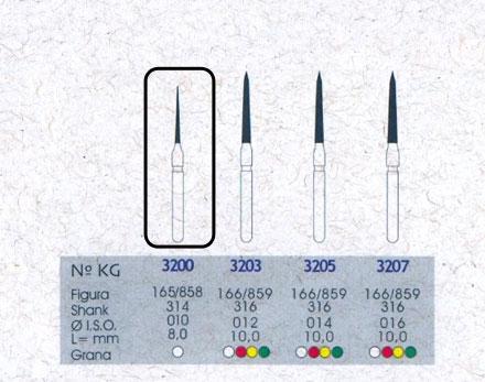 Infográfico do produto Ponta Diamantada Cônica Topo Chama 3200 - FG