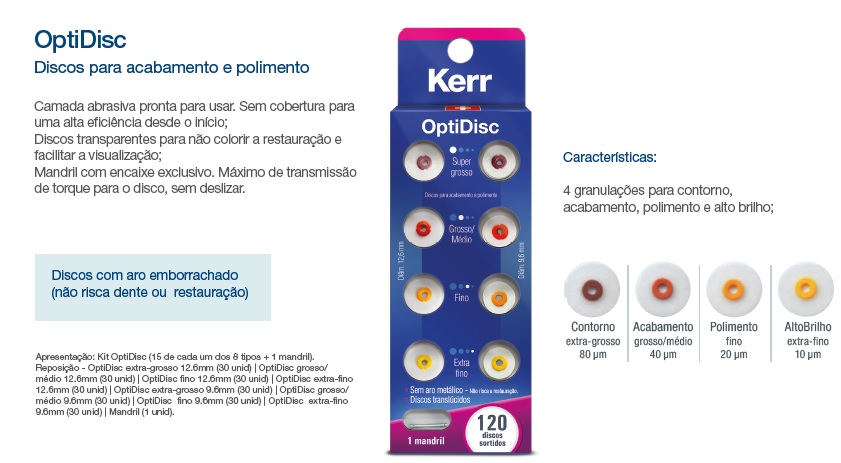 Infográfico do produto Kit Disco de Lixa Optidisc