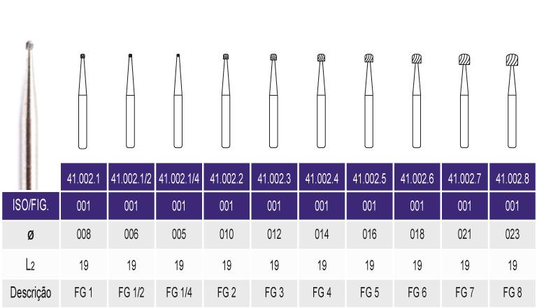 Infográfico do produto Broca Carbide Nº 1/2 Esférica - FG