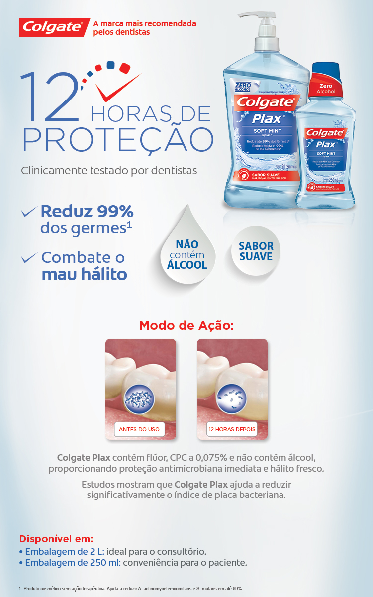 Infográfico do produto Enxaguante Bucal Plax Soft Mint s/ Álcool 2L