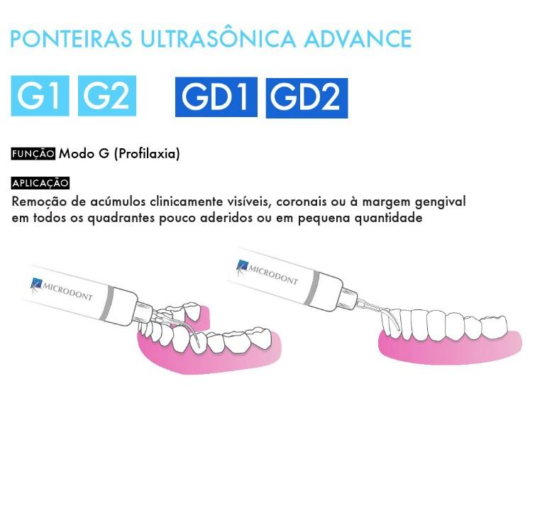 Infográfico do produto Ponta de Ultrassom - G2