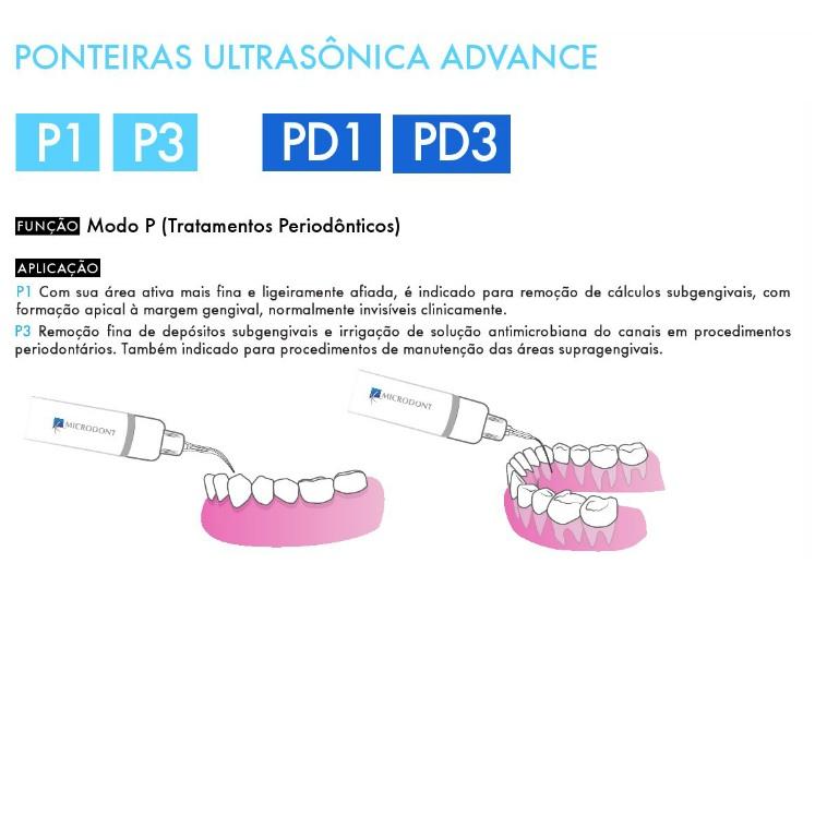 Infográfico do produto Ponta de Ultrassom - P1