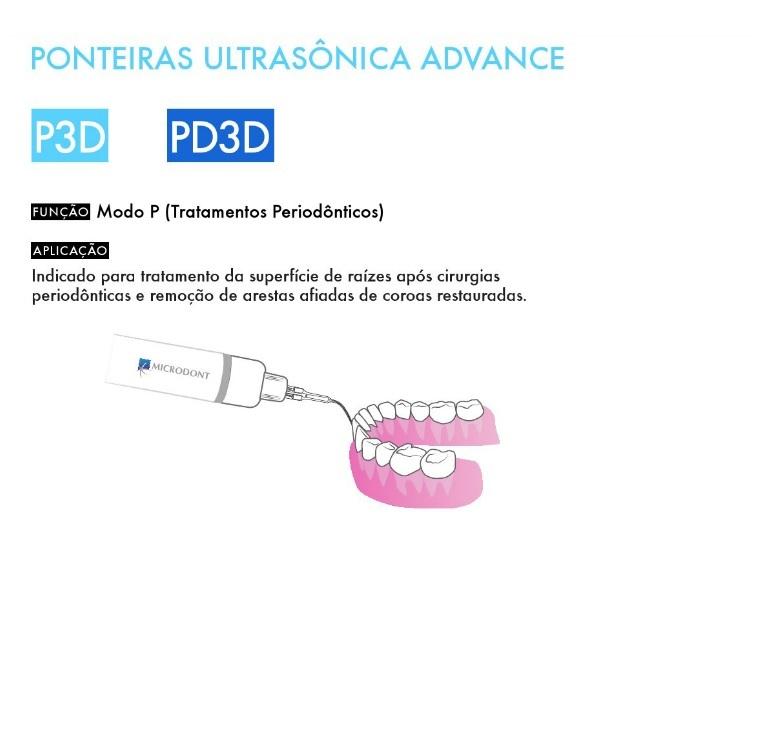 Infográfico do produto Ponta de Ultrassom - P3D