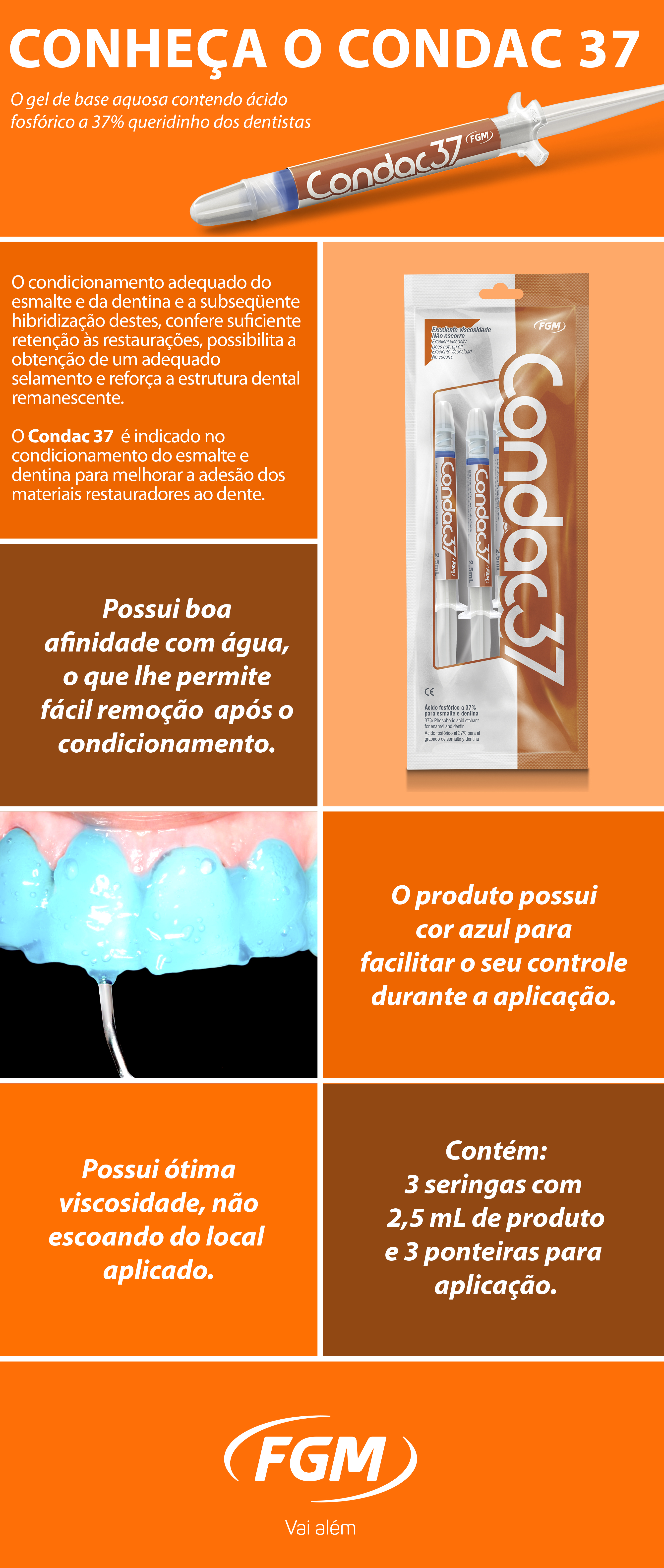 Infográfico do produto Condicionador Ácido Condac 37% Flow Pack