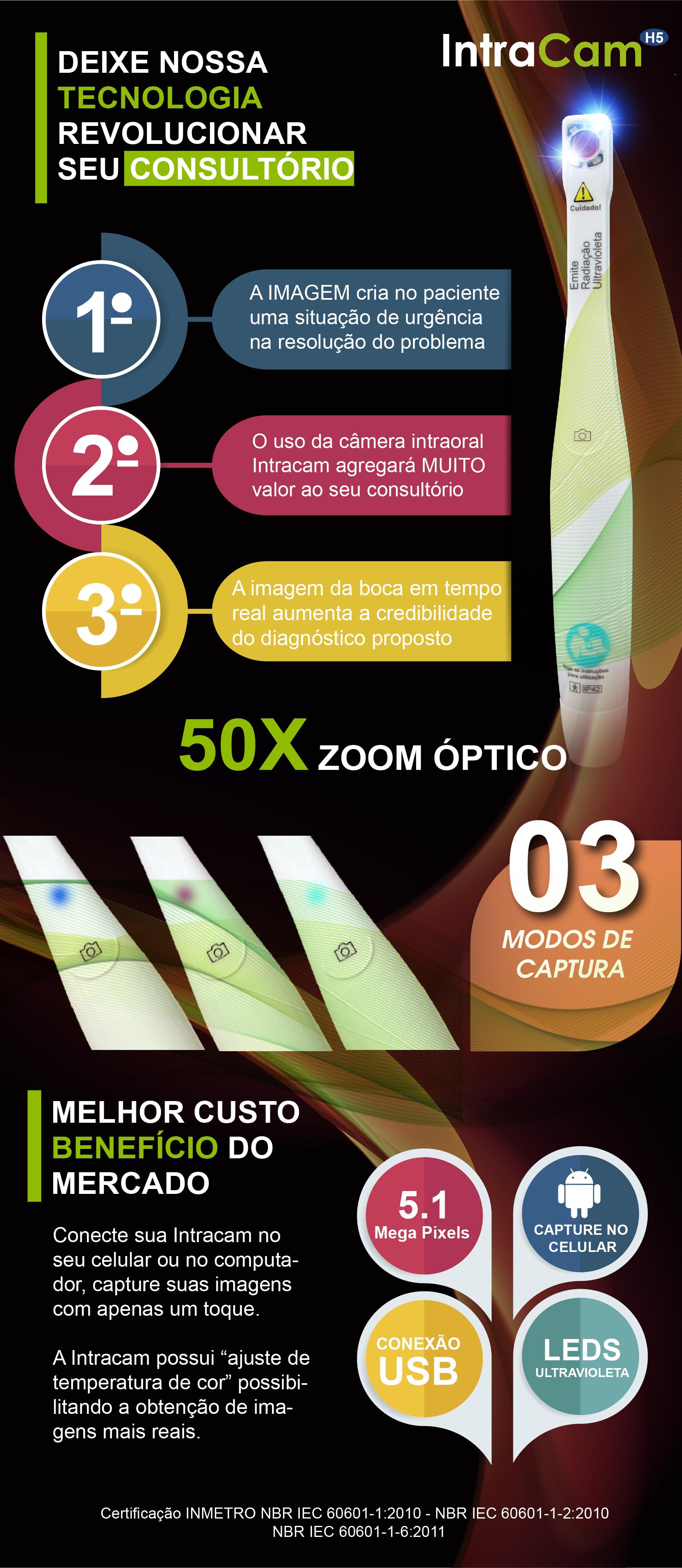 Infográfico do produto Câmera Intraoral Intracam H5