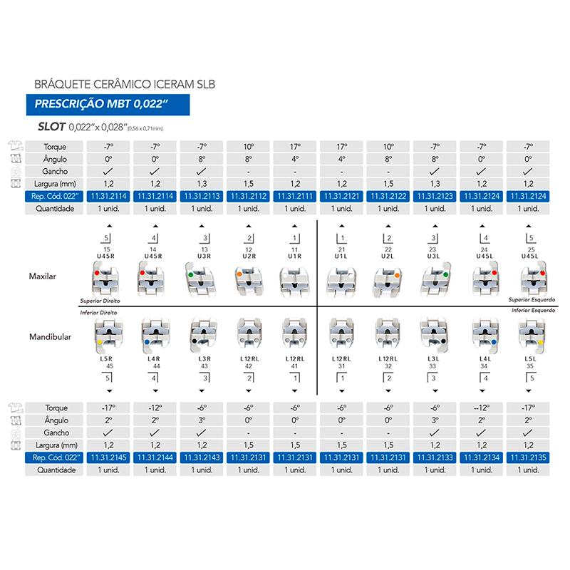 Infográfico do produto Bráquete Cerâmico Autoligado Iceram SLB Mbt 0,022