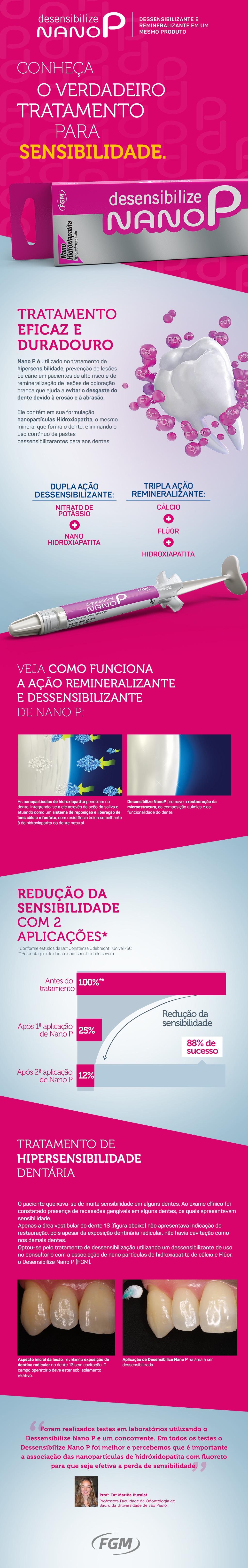 Infográfico do produto Dessensibilizante Desensibilize Nano P