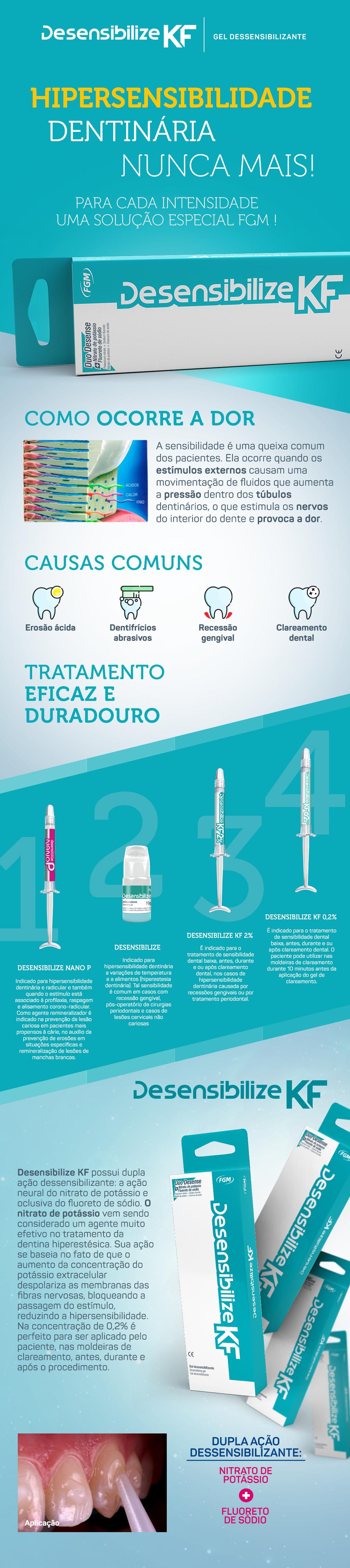 Infográfico do produto Dessensibilizante Desensibilize KF 2% (2,5g)