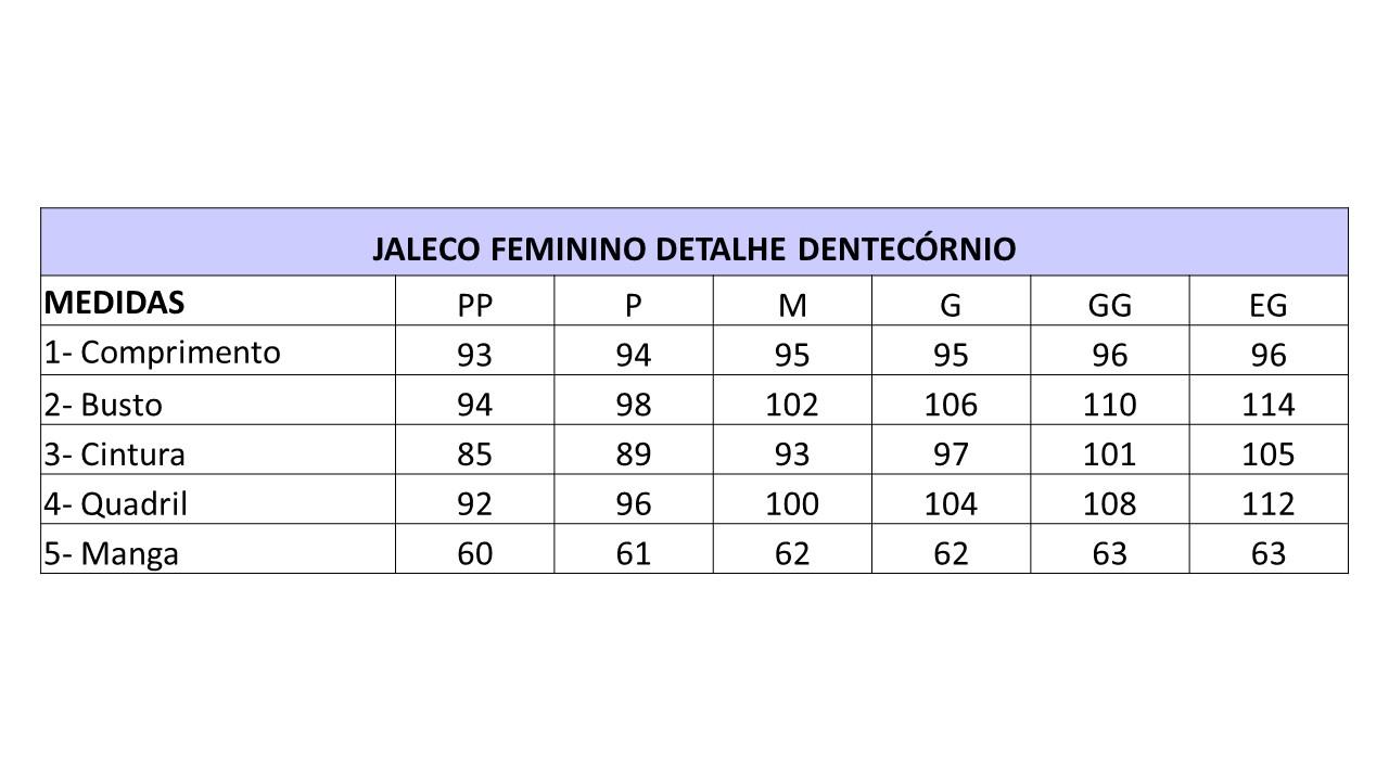 Infográfico do produto Jaleco Detalhe Dentecórnio - GG