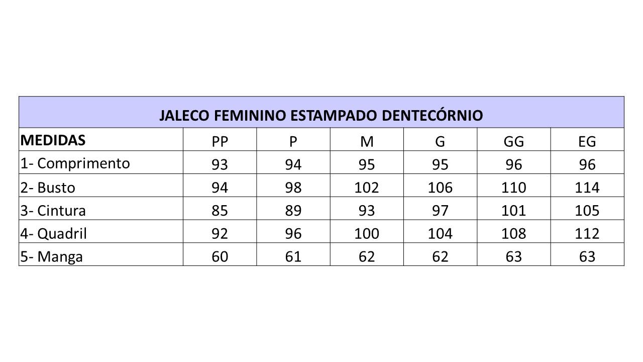 Infográfico do produto Jaleco Estampado Dentecórnio - XG