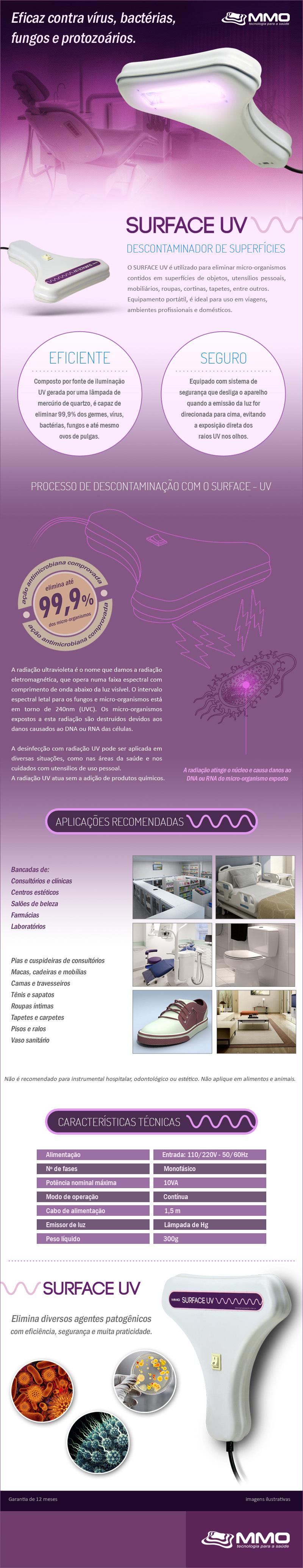 Infográfico do produto Aparelho para Desinfecção de Superfícies Surface UV