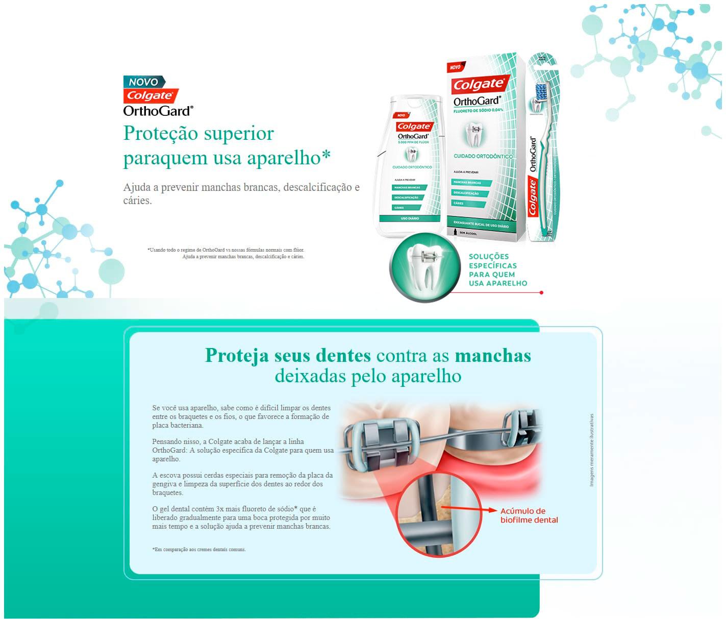 Infográfico do produto Escova Dental OrthoGard