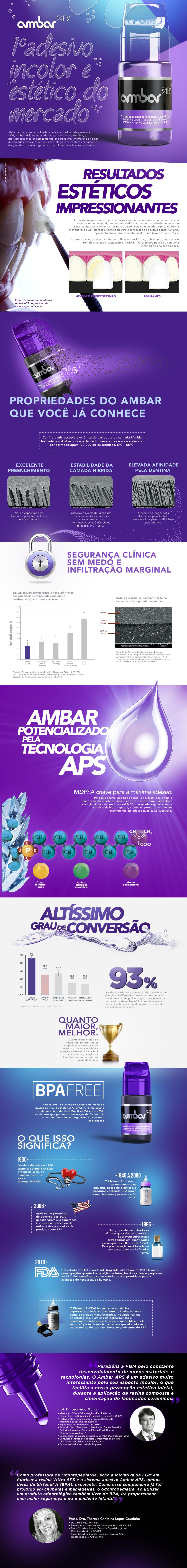 Infográfico do produto Adesivo Ambar APS 6ml