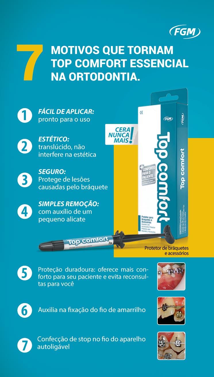 Infográfico do produto Protetor de Bráquetes Top Comfort
