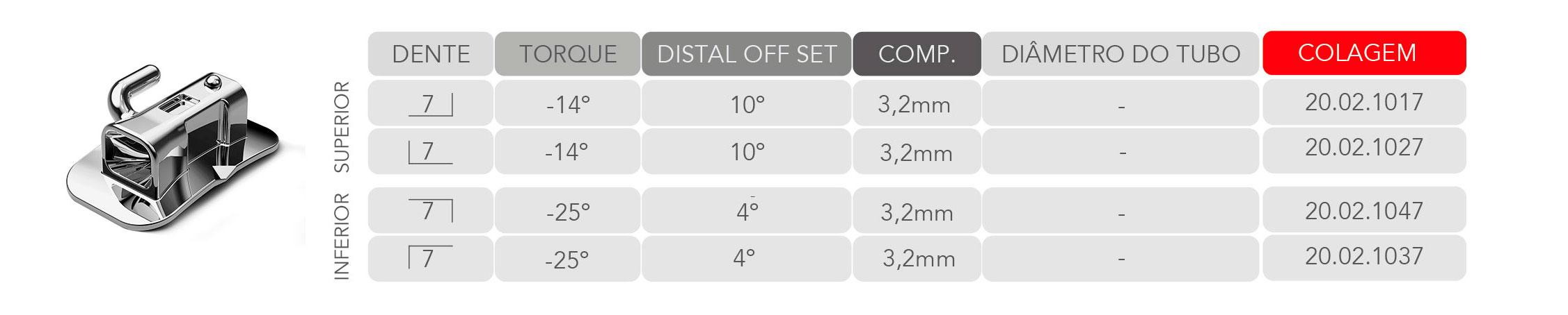 Infográfico do produto Tubo p/ Colagem Roth 0,022'' - Simples 2º Molar Super Esquerdo