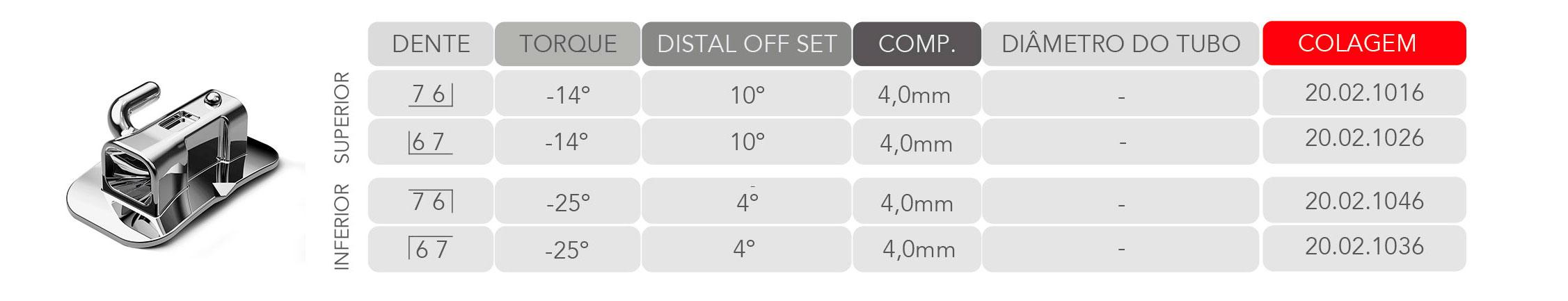 Infográfico do produto Tubo p/ Colagem Roth 0,022'' - Simples 1º Molar Inferior Direito